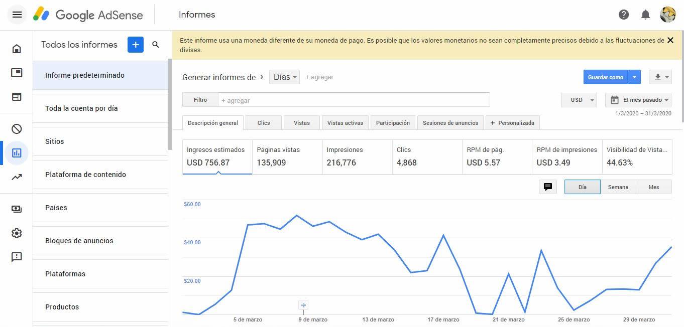 monetizar tu web con adsense